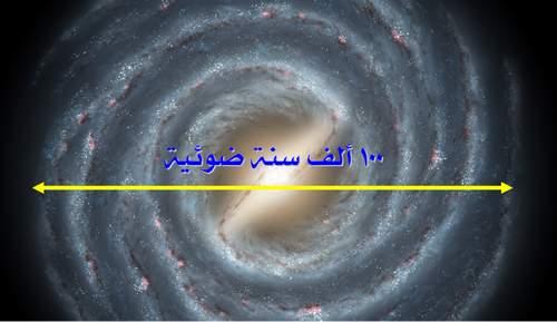 فيه؟.الحبُك للخالق.المجرة والاعجاز 1276632073cosnic_wea