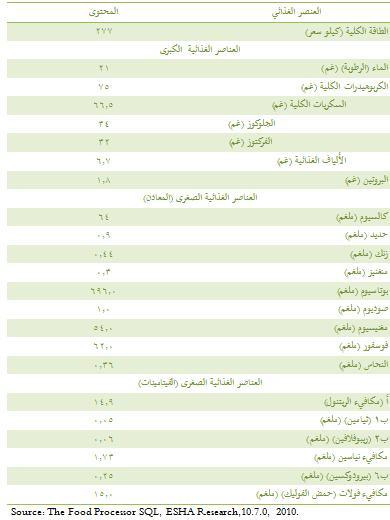 """الإعجاز العلمي حديث """"بيت فيه"""" 5tgl.jpg"""