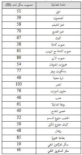 """الإعجاز العلمي حديث """"بيت فيه"""" ujkjjhk.jpg"""